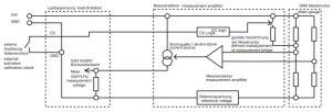 Abbildung 2: Funktionskette der externen Kalibriercheckauslösung bei einem VELOMAT Messverstärker